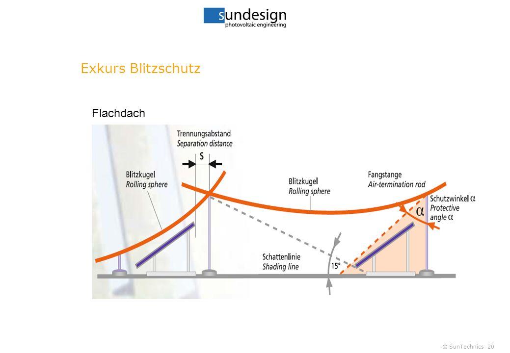 © SunTechnics20 Exkurs Blitzschutz Flachdach