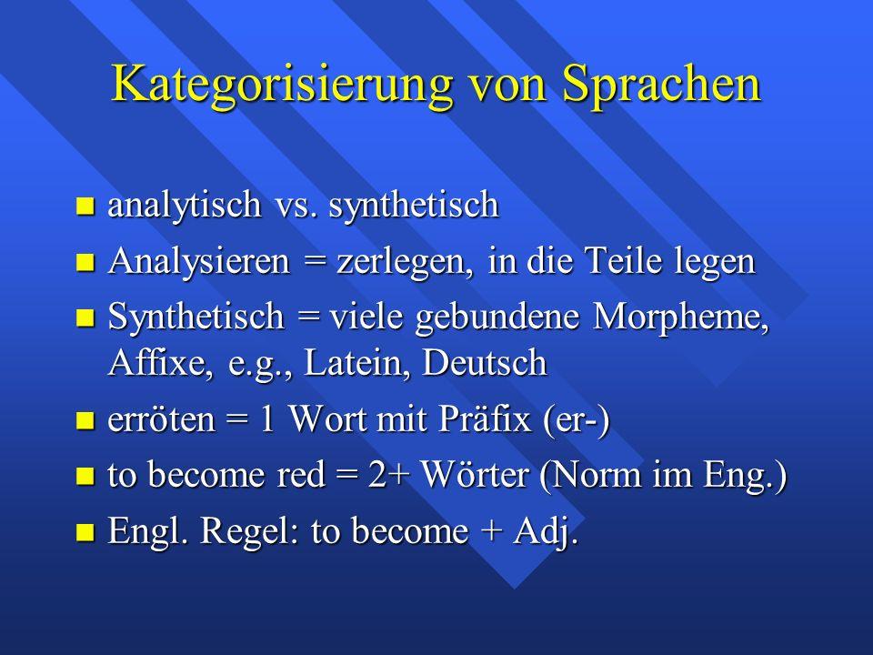Kategorisierung von Sprachen analytisch vs. synthetisch analytisch vs.