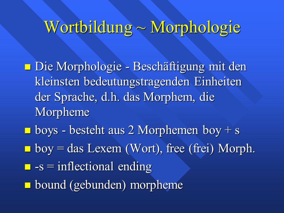 Wortbildung ~ Morphologie Die Morphologie - Beschäftigung mit den kleinsten bedeutungstragenden Einheiten der Sprache, d.h.