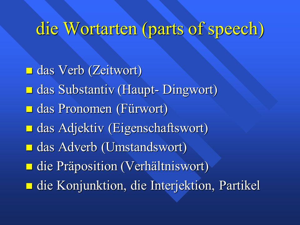 die Wortarten (parts of speech) das Verb (Zeitwort) das Verb (Zeitwort) das Substantiv (Haupt- Dingwort) das Substantiv (Haupt- Dingwort) das Pronomen (Fürwort) das Pronomen (Fürwort) das Adjektiv (Eigenschaftswort) das Adjektiv (Eigenschaftswort) das Adverb (Umstandswort) das Adverb (Umstandswort) die Präposition (Verhältniswort) die Präposition (Verhältniswort) die Konjunktion, die Interjektion, Partikel die Konjunktion, die Interjektion, Partikel