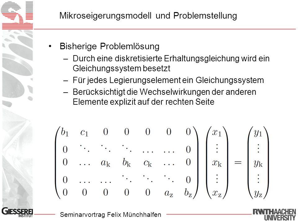 Seminarvortrag Felix Münchhalfen Mikroseigerungsmodell und Problemstellung Bisherige Problemlösung –Durch eine diskretisierte Erhaltungsgleichung wird