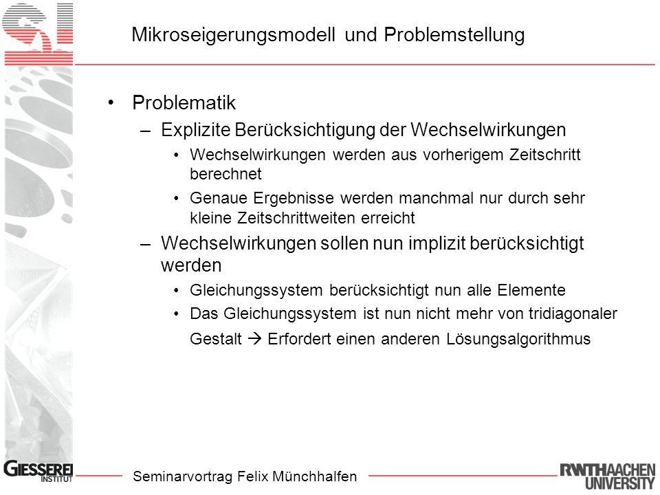 Seminarvortrag Felix Münchhalfen Mikroseigerungsmodell und Problemstellung Problematik –Explizite Berücksichtigung der Wechselwirkungen Wechselwirkung