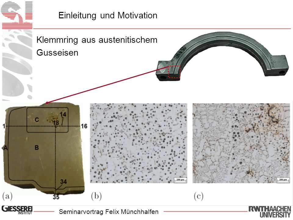Seminarvortrag Felix Münchhalfen Einleitung und Motivation Klemmring aus austenitischem Gusseisen