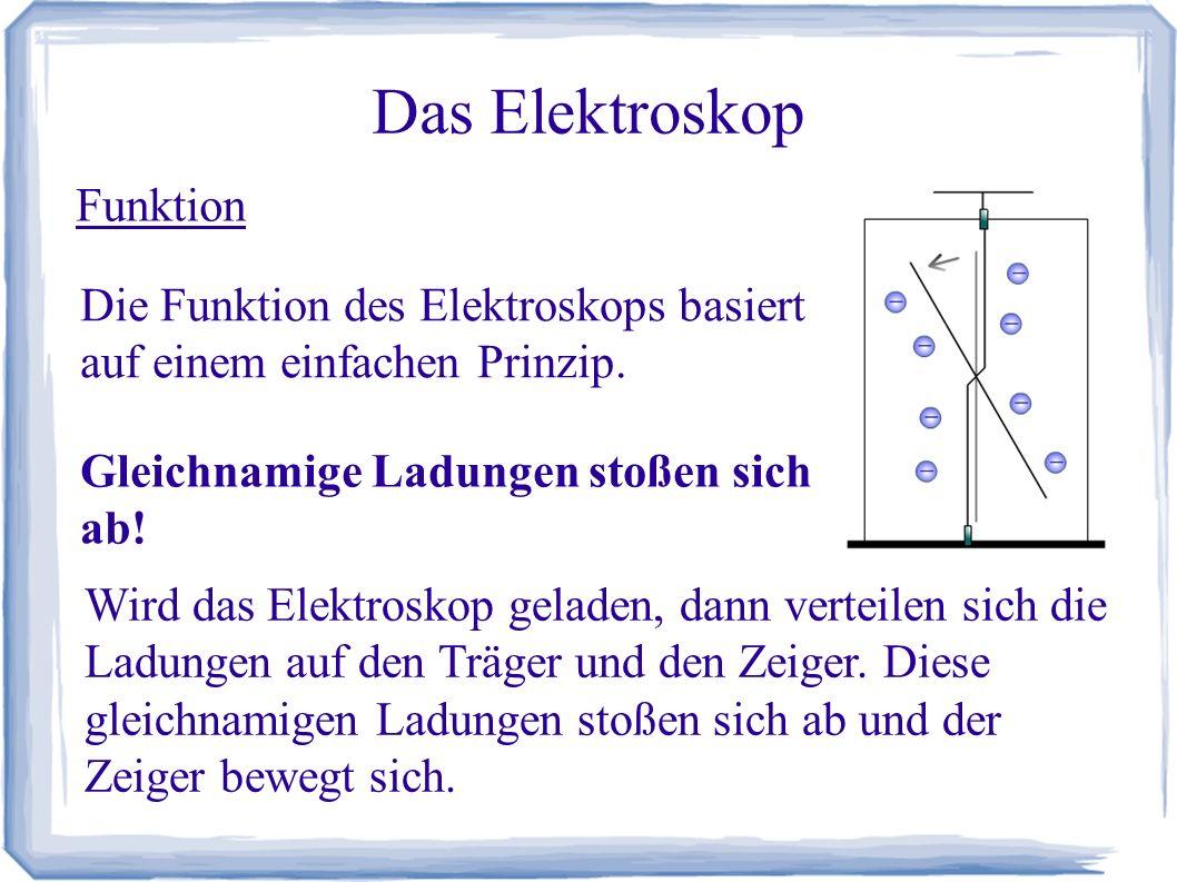 Das Elektroskop Funktion Die Funktion des Elektroskops basiert auf einem einfachen Prinzip. Gleichnamige Ladungen stoßen sich ab! Wird das Elektroskop