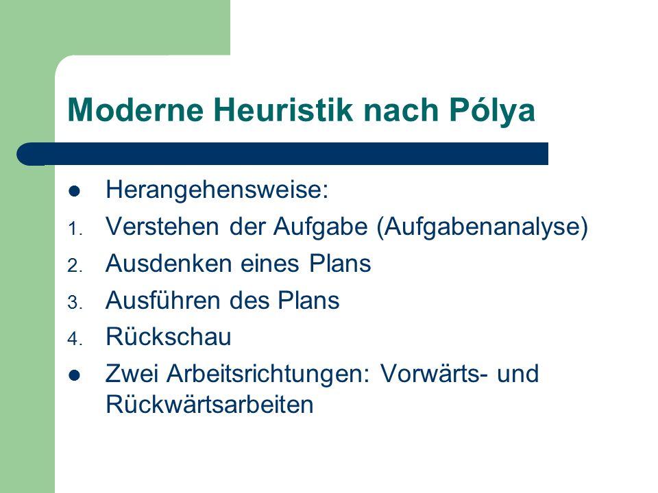 Moderne Heuristik nach Pólya Herangehensweise: 1. Verstehen der Aufgabe (Aufgabenanalyse) 2. Ausdenken eines Plans 3. Ausführen des Plans 4. Rückschau