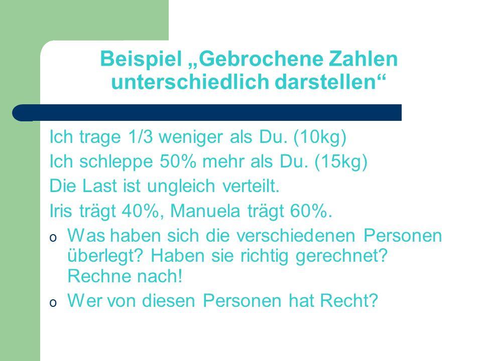 """Beispiel """"Gebrochene Zahlen unterschiedlich darstellen"""" Ich trage 1/3 weniger als Du. (10kg) Ich schleppe 50% mehr als Du. (15kg) Die Last ist ungleic"""