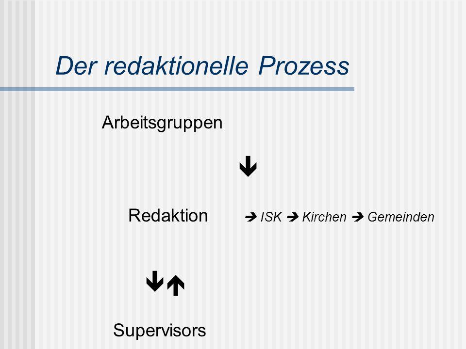 Der redaktionelle Prozess Arbeitsgruppen  Redaktion  ISK  Kirchen  Gemeinden  Supervisors