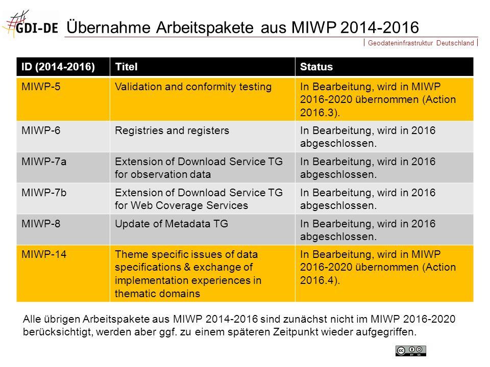 Geodateninfrastruktur Deutschland ID (2014-2016)TitelStatus MIWP-5Validation and conformity testingIn Bearbeitung, wird in MIWP 2016-2020 übernommen (Action 2016.3).