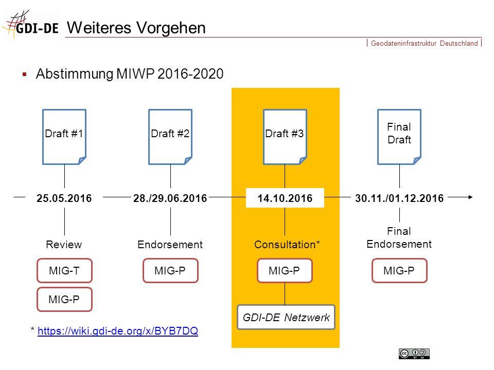 Geodateninfrastruktur Deutschland  Abstimmung MIWP 2016-2020 Weiteres Vorgehen Draft #1 MIG-T Review Draft #2 MIG-P Endorsement MIG-P Consultation* Draft #3 MIG-P Final Endorsement Final Draft 25.05.201628./29.06.201614.10.201630.11./01.12.2016 * https://wiki.gdi-de.org/x/BYB7DQhttps://wiki.gdi-de.org/x/BYB7DQ GDI-DE Netzwerk MIG-P