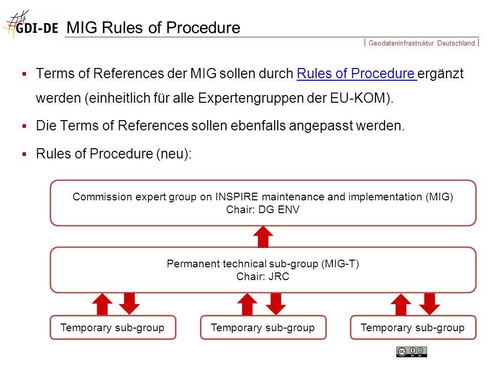 Geodateninfrastruktur Deutschland  Terms of References der MIG sollen durch Rules of Procedure ergänzt werden (einheitlich für alle Expertengruppen der EU-KOM).Rules of Procedure  Die Terms of References sollen ebenfalls angepasst werden.