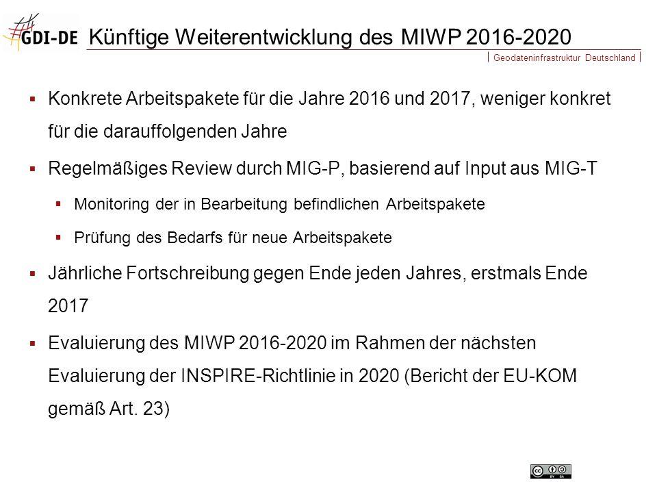 Geodateninfrastruktur Deutschland  Konkrete Arbeitspakete für die Jahre 2016 und 2017, weniger konkret für die darauffolgenden Jahre  Regelmäßiges Review durch MIG-P, basierend auf Input aus MIG-T  Monitoring der in Bearbeitung befindlichen Arbeitspakete  Prüfung des Bedarfs für neue Arbeitspakete  Jährliche Fortschreibung gegen Ende jeden Jahres, erstmals Ende 2017  Evaluierung des MIWP 2016-2020 im Rahmen der nächsten Evaluierung der INSPIRE-Richtlinie in 2020 (Bericht der EU-KOM gemäß Art.