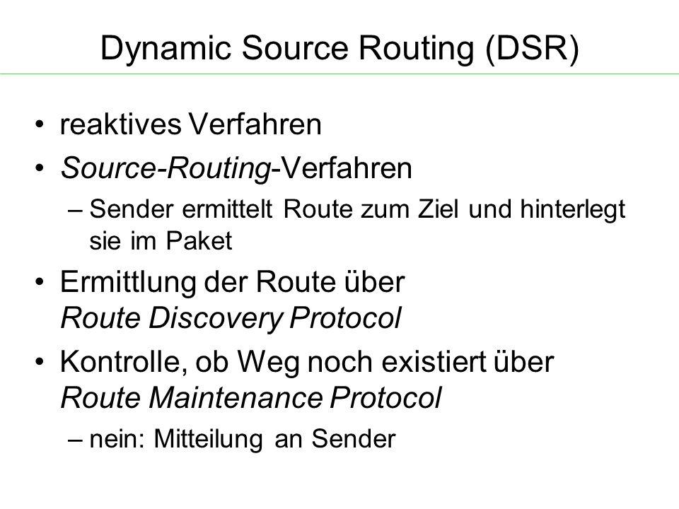 Dynamic Source Routing (DSR) reaktives Verfahren Source-Routing-Verfahren – Sender ermittelt Route zum Ziel und hinterlegt sie im Paket Ermittlung der Route über Route Discovery Protocol Kontrolle, ob Weg noch existiert über Route Maintenance Protocol – nein: Mitteilung an Sender