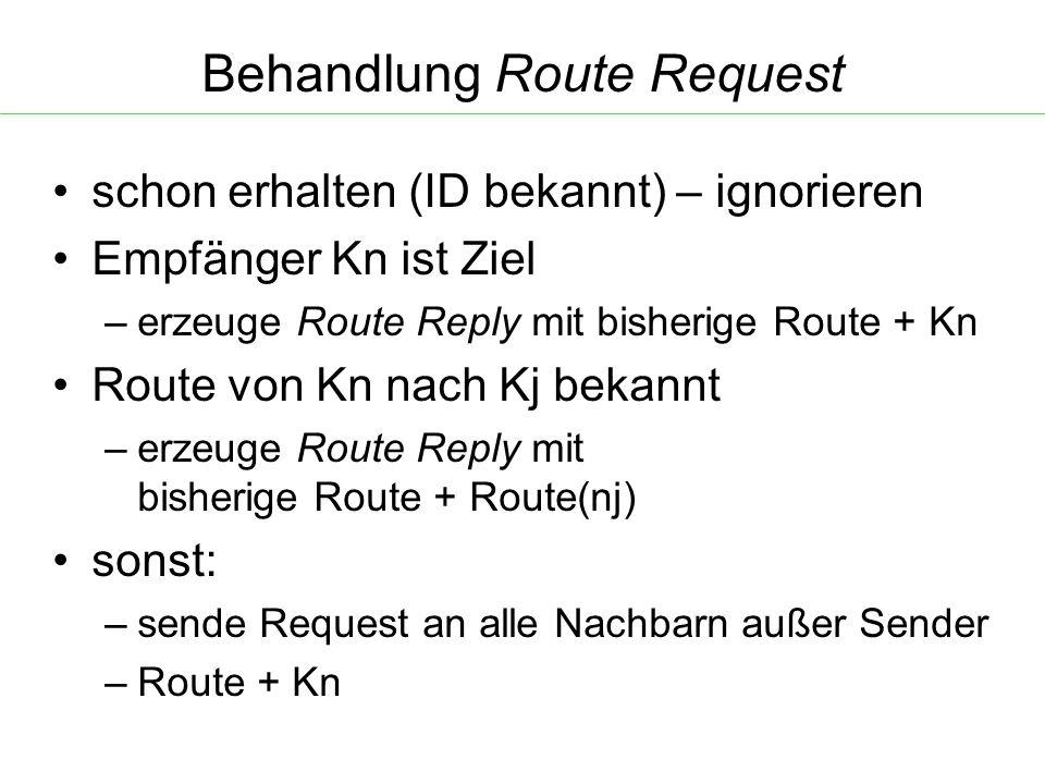 Behandlung Route Request schon erhalten (ID bekannt) – ignorieren Empfänger Kn ist Ziel – erzeuge Route Reply mit bisherige Route + Kn Route von Kn nach Kj bekannt – erzeuge Route Reply mit bisherige Route + Route(nj) sonst: – sende Request an alle Nachbarn außer Sender – Route + Kn