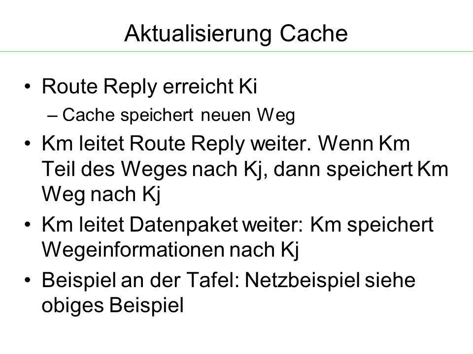 Aktualisierung Cache Route Reply erreicht Ki – Cache speichert neuen Weg Km leitet Route Reply weiter.