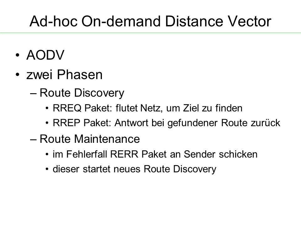 Ad-hoc On-demand Distance Vector AODV zwei Phasen – Route Discovery RREQ Paket: flutet Netz, um Ziel zu finden RREP Paket: Antwort bei gefundener Route zurück – Route Maintenance im Fehlerfall RERR Paket an Sender schicken dieser startet neues Route Discovery