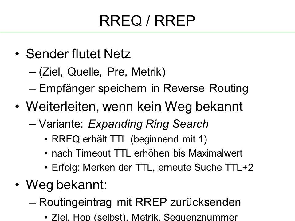 RREQ / RREP Sender flutet Netz – (Ziel, Quelle, Pre, Metrik) – Empfänger speichern in Reverse Routing Weiterleiten, wenn kein Weg bekannt – Variante: Expanding Ring Search RREQ erhält TTL (beginnend mit 1) nach Timeout TTL erhöhen bis Maximalwert Erfolg: Merken der TTL, erneute Suche TTL+2 Weg bekannt: – Routingeintrag mit RREP zurücksenden Ziel, Hop (selbst), Metrik, Sequenznummer