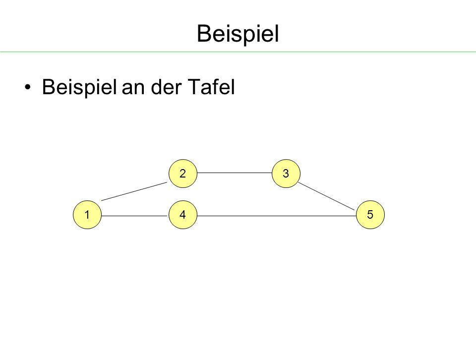 Beispiel Beispiel an der Tafel 14 23 5