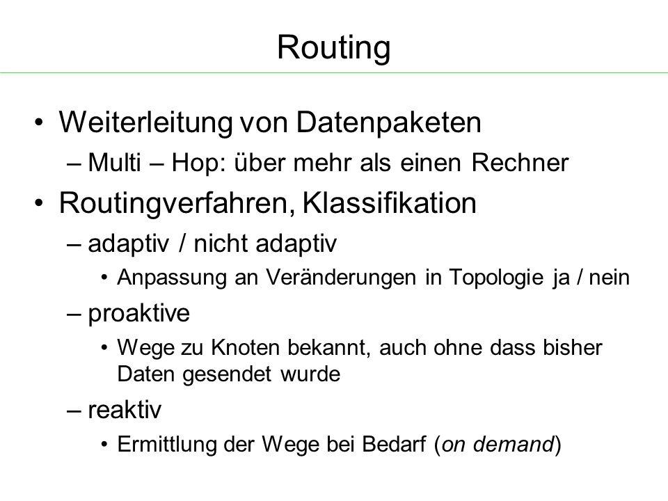 Routing Weiterleitung von Datenpaketen – Multi – Hop: über mehr als einen Rechner Routingverfahren, Klassifikation – adaptiv / nicht adaptiv Anpassung an Veränderungen in Topologie ja / nein – proaktive Wege zu Knoten bekannt, auch ohne dass bisher Daten gesendet wurde – reaktiv Ermittlung der Wege bei Bedarf (on demand)