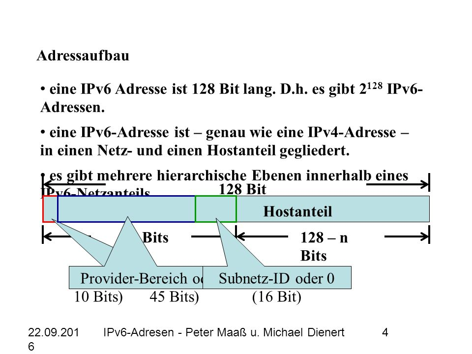 22.09.2016 IPv6-Adresen - Peter Maaß u. Michael Dienert4 eine IPv6 Adresse ist 128 Bit lang.