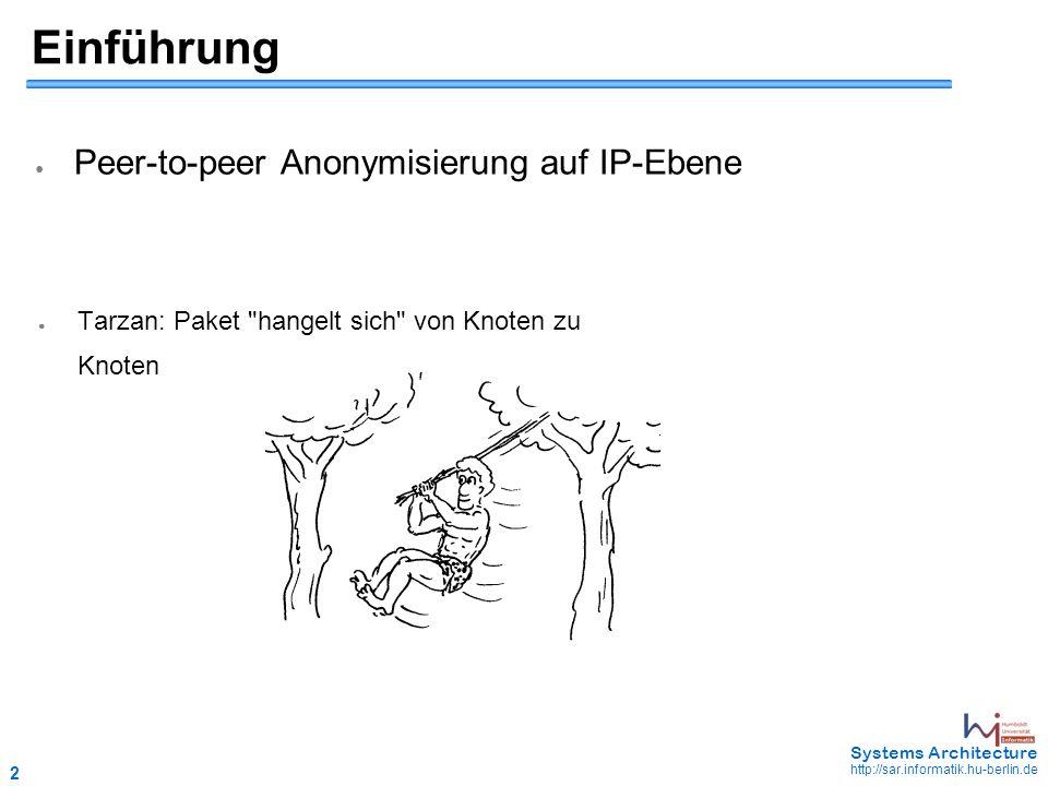 2 May 2006 - 2 Systems Architecture http://sar.informatik.hu-berlin.de Einführung ● Peer-to-peer Anonymisierung auf IP-Ebene ● Tarzan: Paket hangelt sich von Knoten zu Knoten