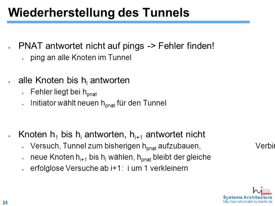 25 May 2006 - 25 Systems Architecture http://sar.informatik.hu-berlin.de Wiederherstellung des Tunnels ● PNAT antwortet nicht auf pings -> Fehler finden.