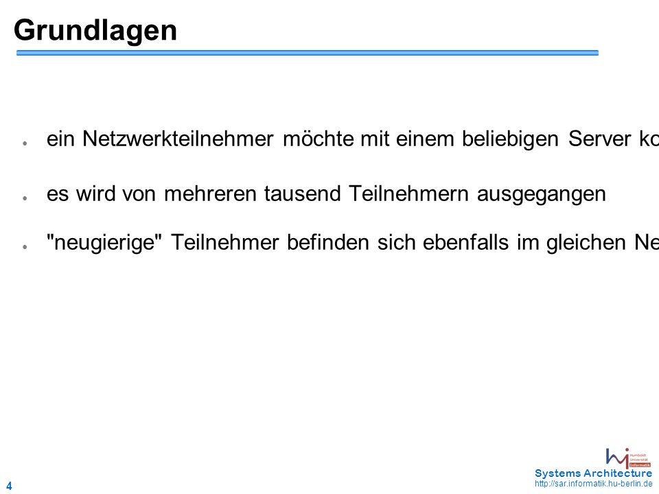 15 May 2006 - 15 Systems Architecture http://sar.informatik.hu-berlin.de Tunnelaufbau (2) ● Verbindungsdaten an h i sind normale Pakete ● Empfänger weiß nicht, von wem das Paket kommt ● enthalten Sitzungsschlüssel, verschlüsselt mit public key von h i