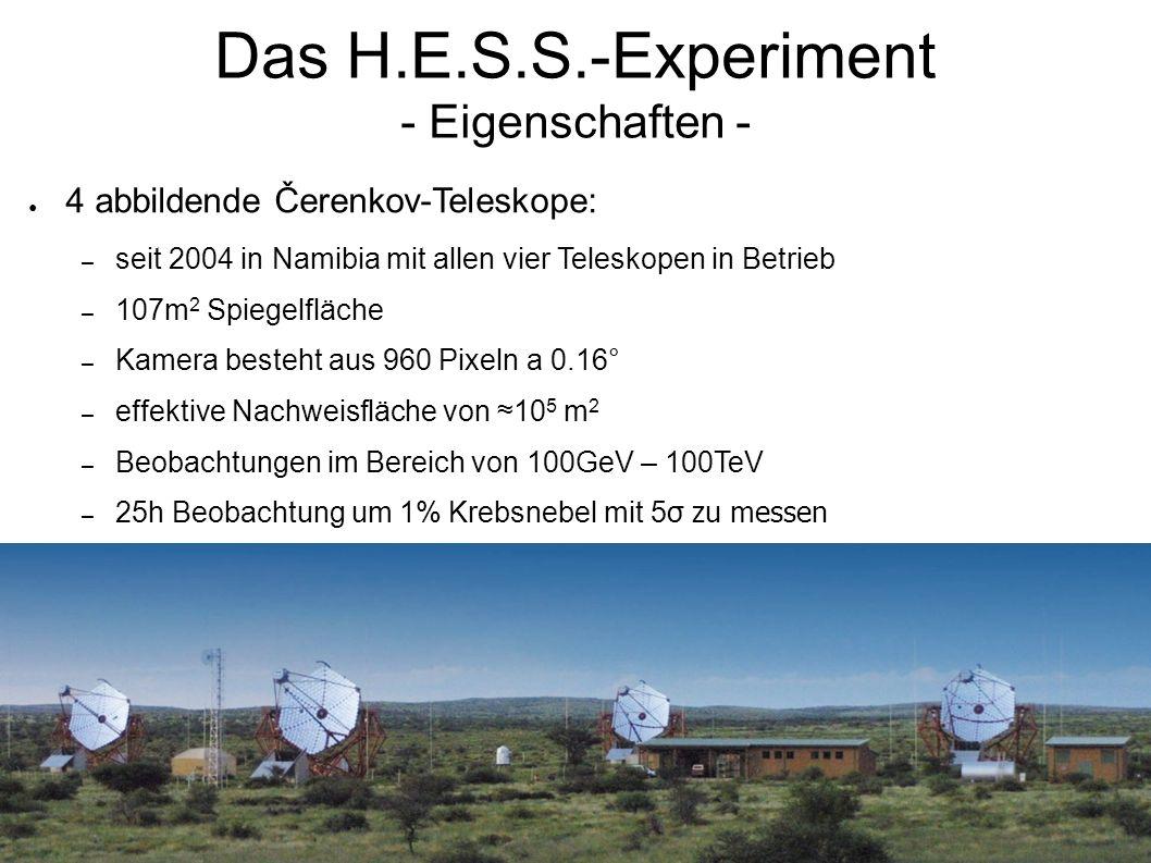 Das H.E.S.S.-Experiment - Eigenschaften - ● 4 abbildende Čerenkov-Teleskope: – seit 2004 in Namibia mit allen vier Teleskopen in Betrieb – 107m 2 Spiegelfläche – Kamera besteht aus 960 Pixeln a 0.16° – effektive Nachweisfläche von ≈10 5 m 2 – Beobachtungen im Bereich von 100GeV – 100TeV – 25h Beobachtung um 1% Krebsnebel mit 5 σ zu messen