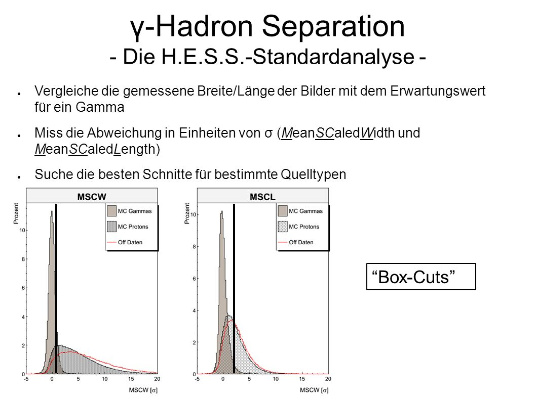 γ-Hadron Separation - Die H.E.S.S.-Standardanalyse - ● Vergleiche die gemessene Breite/Länge der Bilder mit dem Erwartungswert für ein Gamma ● Miss die Abweichung in Einheiten von σ (MeanSCaledWidth und MeanSCaledLength) ● Suche die besten Schnitte für bestimmte Quelltypen Box-Cuts