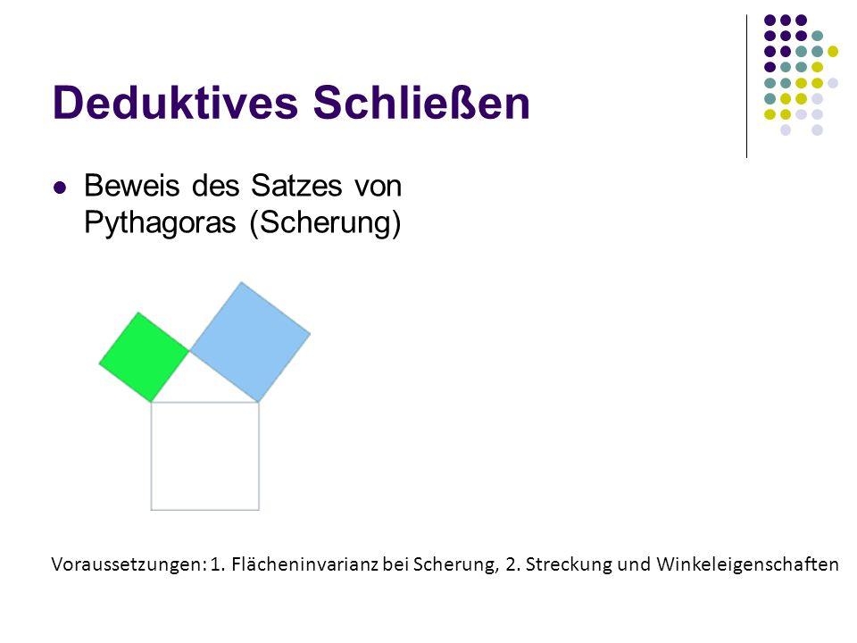 Deduktives Schließen Beweis des Satzes von Pythagoras (Scherung) Voraussetzungen: 1.