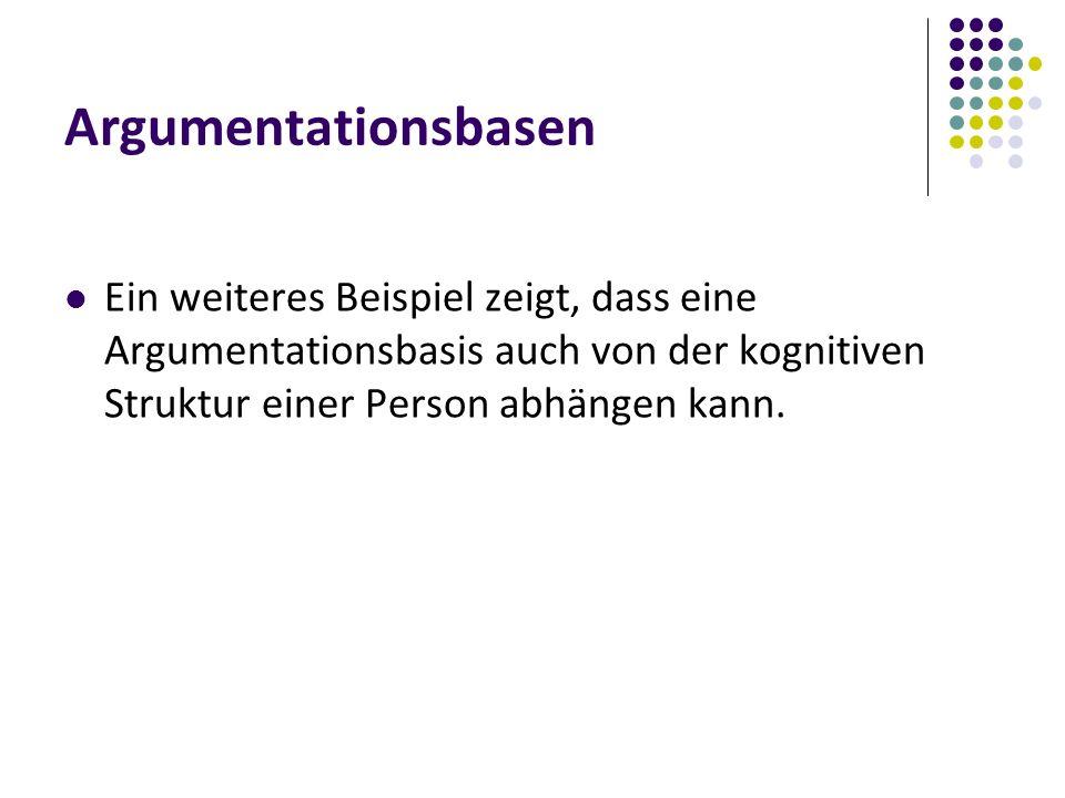 Argumentationsbasen Ein weiteres Beispiel zeigt, dass eine Argumentationsbasis auch von der kognitiven Struktur einer Person abhängen kann.