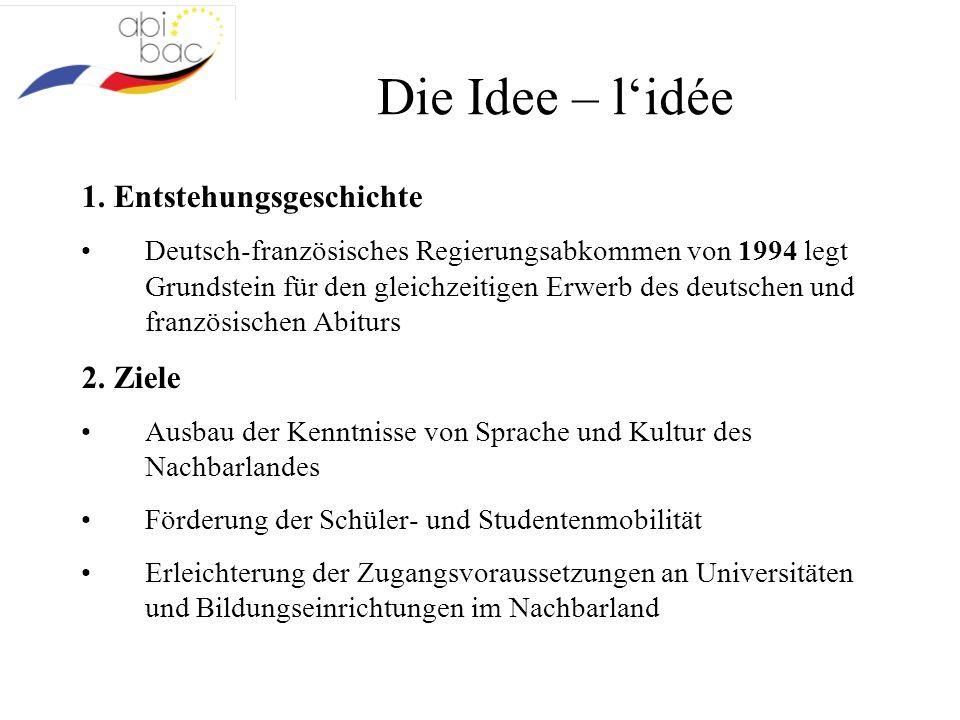 1. Entstehungsgeschichte Deutsch-französisches Regierungsabkommen von 1994 legt Grundstein für den gleichzeitigen Erwerb des deutschen und französisch