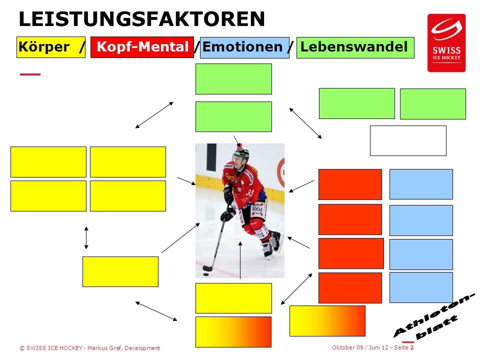 Oktober 09 / Juni 12 - Seite 2 © SWISS ICE HOCKEY - Markus Graf, Development LEISTUNGSFAKTOREN Körper / Kopf-Mental /Emotionen / Lebenswandel