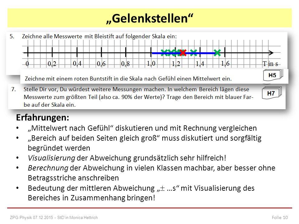 """""""Gelenkstellen ZPG Physik 07.12.2015 - StD in Monica Hettrich Erfahrungen: """"Mittelwert nach Gefühl diskutieren und mit Rechnung vergleichen """"Bereich auf beiden Seiten gleich groß muss diskutiert und sorgfältig begründet werden Visualisierung der Abweichung grundsätzlich sehr hilfreich."""