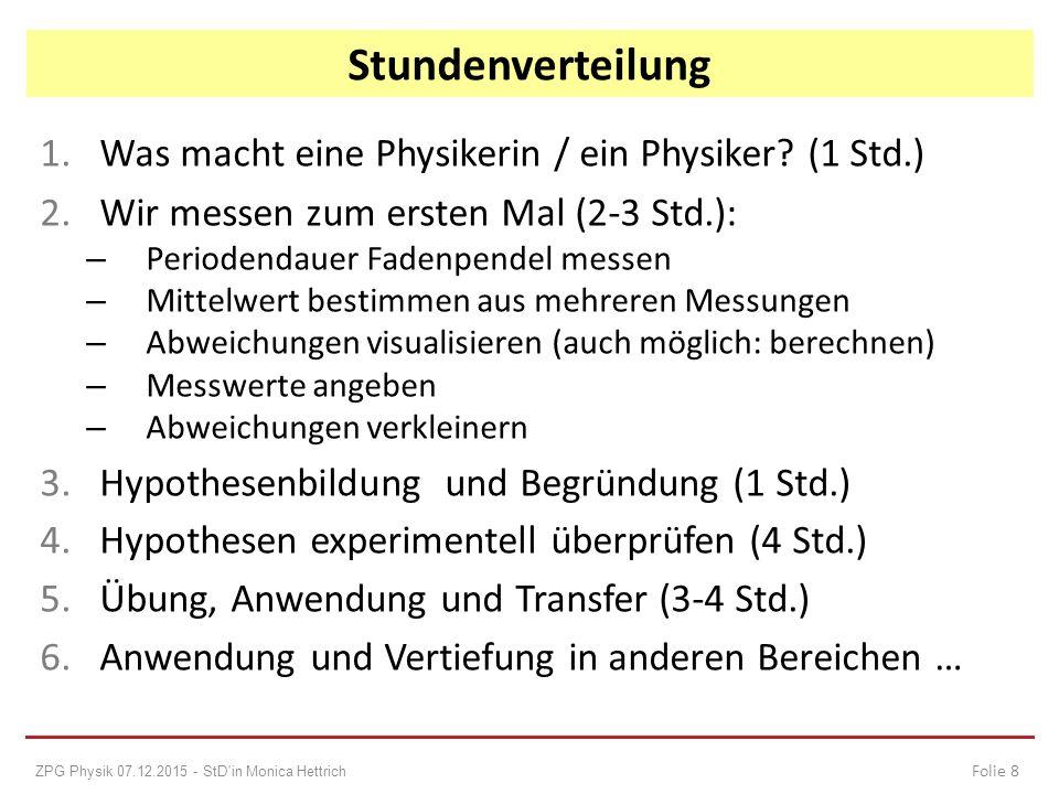 1.Was macht eine Physikerin / ein Physiker? (1 Std.) 2.Wir messen zum ersten Mal (2-3 Std.): – Periodendauer Fadenpendel messen – Mittelwert bestimmen