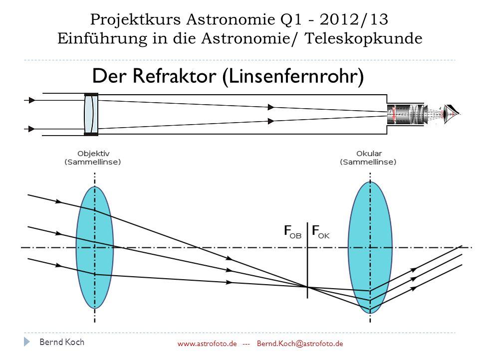 Bernd Koch www.astrofoto.de --- Bernd.Koch@astrofoto.de Projektkurs Astronomie Q1 - 2012/13 Einführung in die Astronomie/ Teleskopkunde Der Refraktor (Linsenfernrohr)