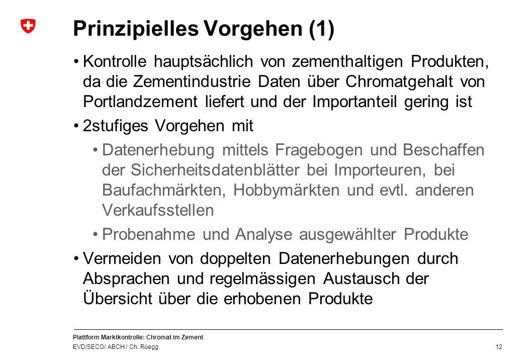Plattform Marktkontrolle: Chromat im Zement EVD/SECO/ ABCH / Ch. Rüegg 12 Prinzipielles Vorgehen (1) Kontrolle hauptsächlich von zementhaltigen Produk