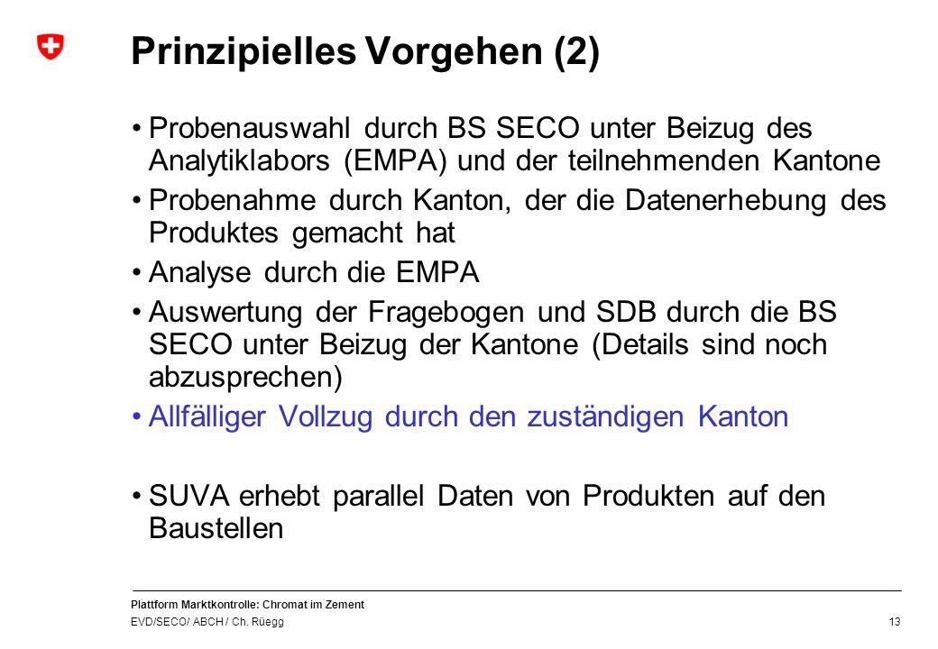 Plattform Marktkontrolle: Chromat im Zement EVD/SECO/ ABCH / Ch. Rüegg 13 Prinzipielles Vorgehen (2) Probenauswahl durch BS SECO unter Beizug des Anal