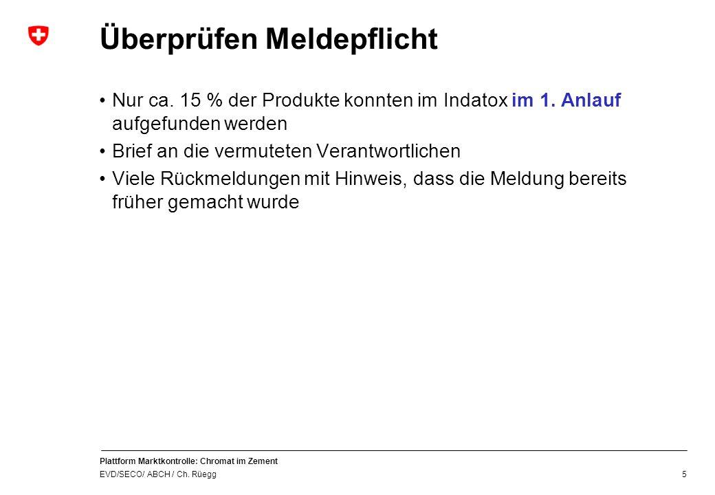 Plattform Marktkontrolle: Chromat im Zement EVD/SECO/ ABCH / Ch. Rüegg Überprüfen Meldepflicht Nur ca. 15 % der Produkte konnten im Indatox im 1. Anla