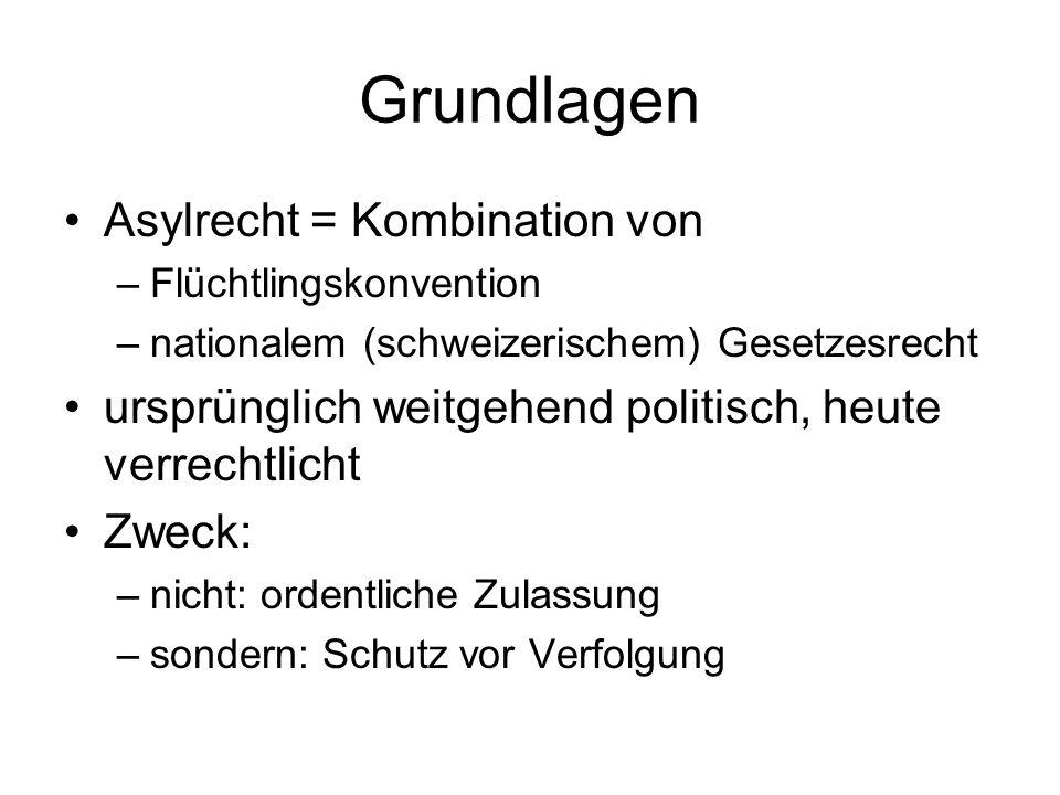 Grundlagen Asylrecht = Kombination von –Flüchtlingskonvention –nationalem (schweizerischem) Gesetzesrecht ursprünglich weitgehend politisch, heute verrechtlicht Zweck: –nicht: ordentliche Zulassung –sondern: Schutz vor Verfolgung