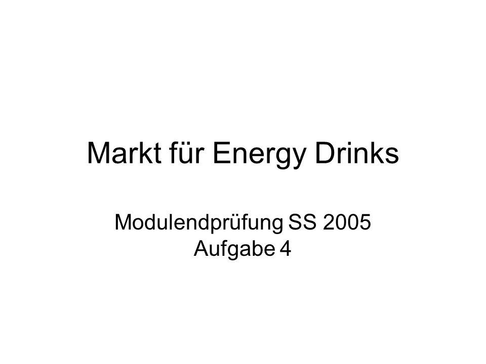 Markt für Energy Drinks Modulendprüfung SS 2005 Aufgabe 4