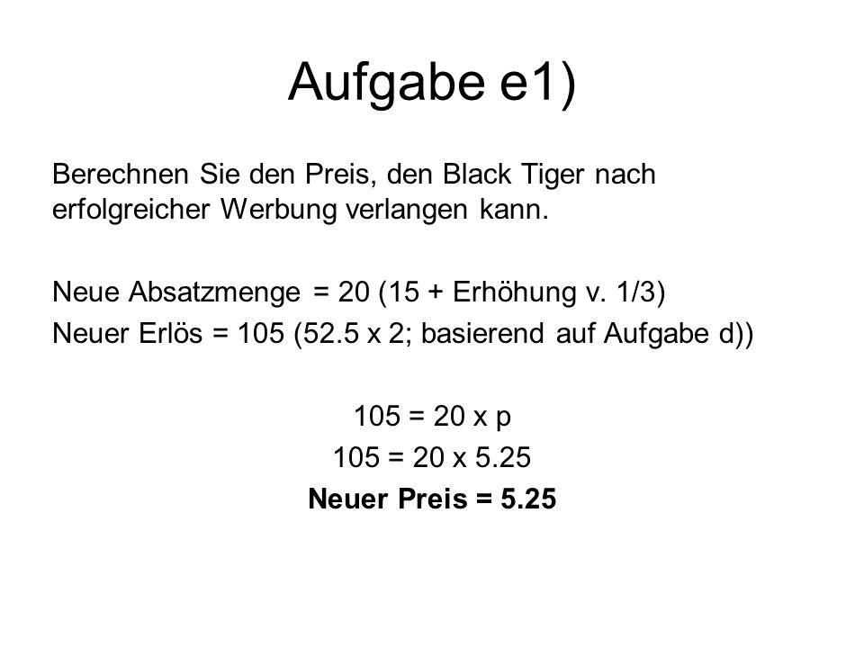 Aufgabe e1) Berechnen Sie den Preis, den Black Tiger nach erfolgreicher Werbung verlangen kann. Neue Absatzmenge = 20 (15 + Erhöhung v. 1/3) Neuer Erl