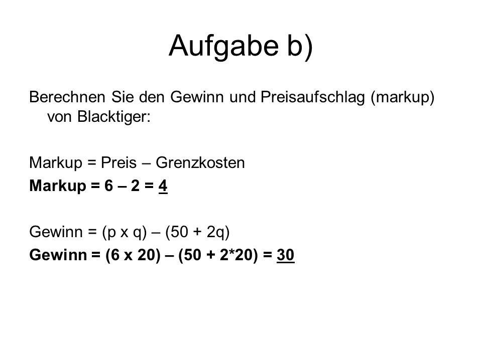 Aufgabe b) Berechnen Sie den Gewinn und Preisaufschlag (markup) von Blacktiger: Markup = Preis – Grenzkosten Markup = 6 – 2 = 4 Gewinn = (p x q) – (50 + 2q) Gewinn = (6 x 20) – (50 + 2*20) = 30