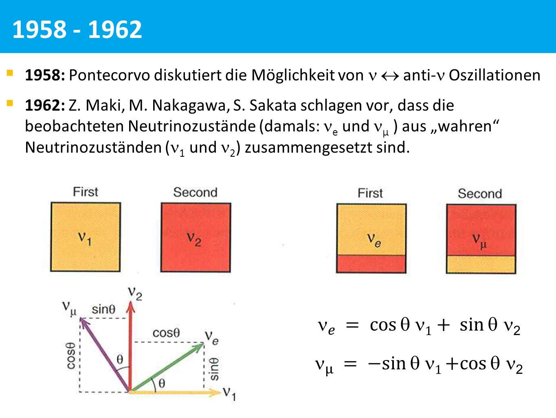  1958: Pontecorvo diskutiert die Möglichkeit von  anti- Oszillationen  1962: Z.