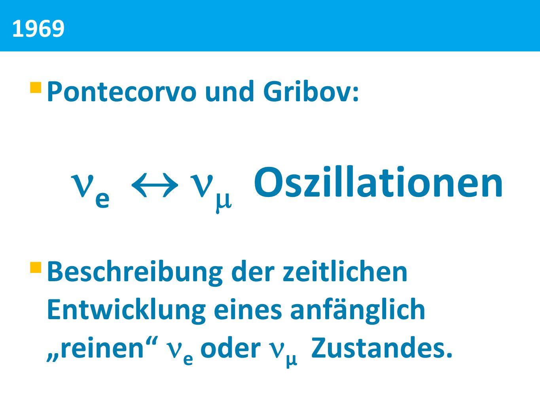 """ Pontecorvo und Gribov: e   Oszillationen  Beschreibung der zeitlichen Entwicklung eines anfänglich """"reinen e oder µ Zustandes."""