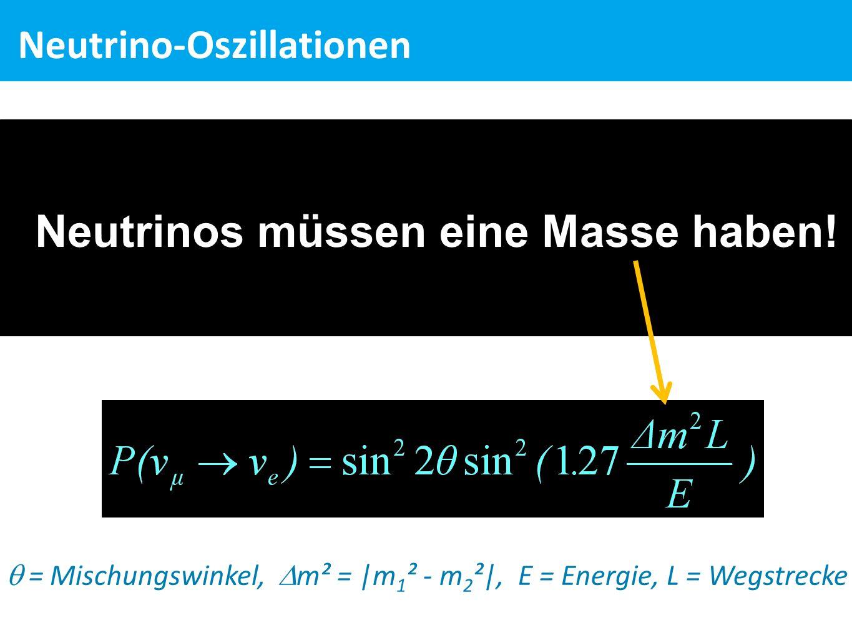 = Mischungswinkel,  m² = |m 1 ² - m 2 ²|, E = Energie, L = Wegstrecke Neutrino-Oszillationen Neutrinos müssen eine Masse haben!
