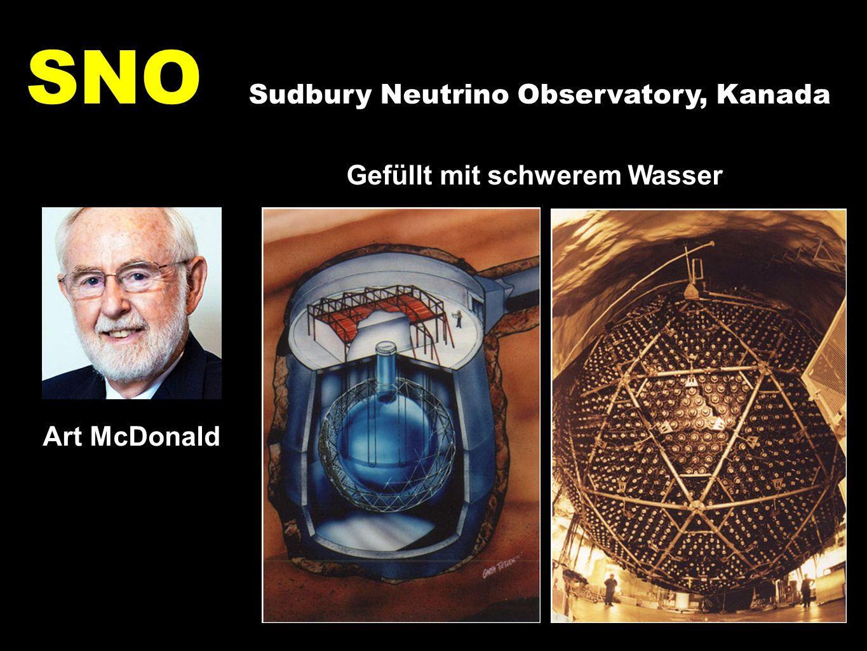 SNO Sudbury Neutrino Observatory, Kanada Gefüllt mit schwerem Wasser Art McDonald
