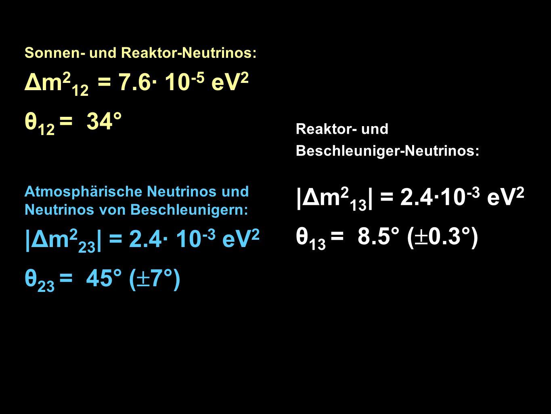 Sonnen- und Reaktor-Neutrinos: Δm 2 12 = 7.6· 10 -5 eV 2 θ 12 = 34° Atmosphärische Neutrinos und Neutrinos von Beschleunigern: |Δm 2 23 | = 2.4· 10 -3 eV 2 θ 23 = 45° (  7°) Reaktor- und Beschleuniger-Neutrinos: |Δm 2 13 | = 2.4·10 -3 eV 2 θ 13 = 8.5° (  0.3°)