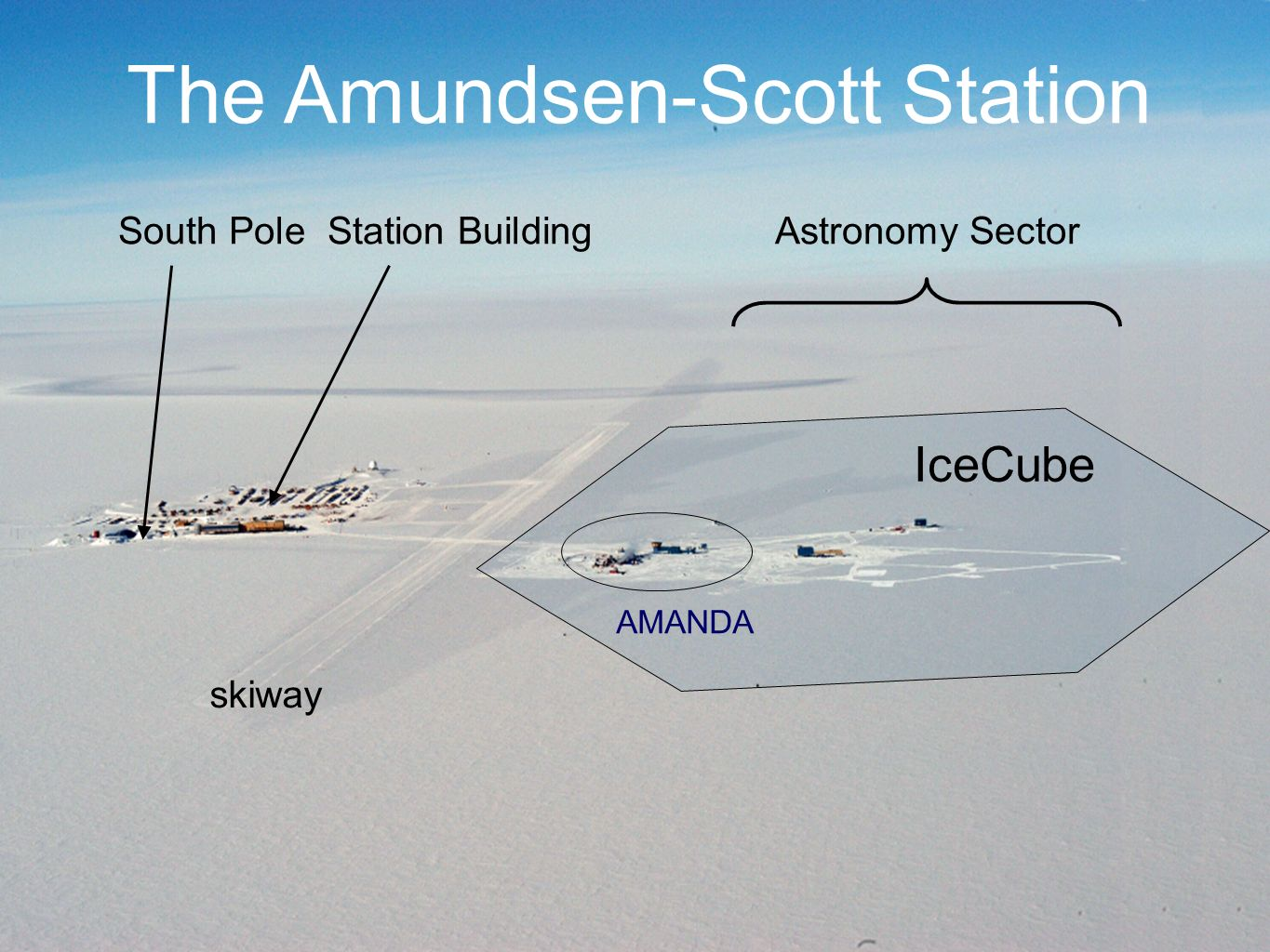 AMANDA IceCube The Amundsen-Scott Station South Pole Station Building Astronomy Sector skiway
