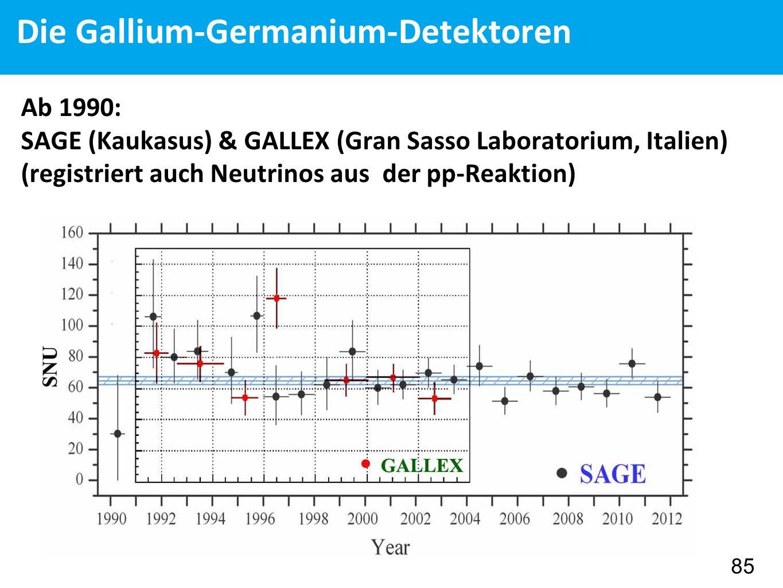 Die Gallium-Germanium-Detektoren Ab 1990: SAGE (Kaukasus) & GALLEX (Gran Sasso Laboratorium, Italien) (registriert auch Neutrinos aus der pp-Reaktion) 85