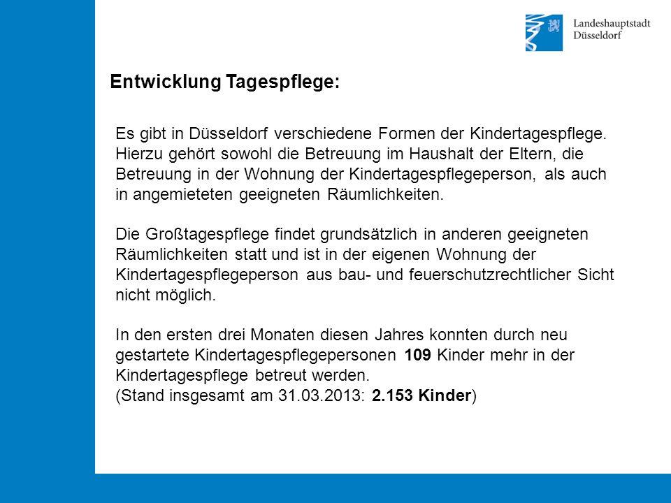 Entwicklung Tagespflege: Es gibt in Düsseldorf verschiedene Formen der Kindertagespflege.